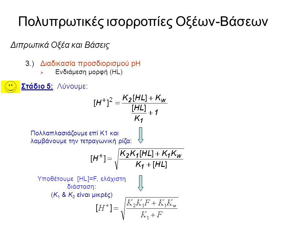 Υποθέτουμε [HL]=F, ελάχιστη διάσταση: